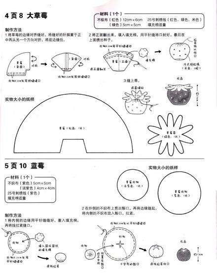 水果 系列/