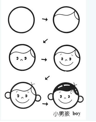 儿童简笔画集粹 宝宝爱早教 妈妈帮 -自己在家教宝宝画画,可以参考一